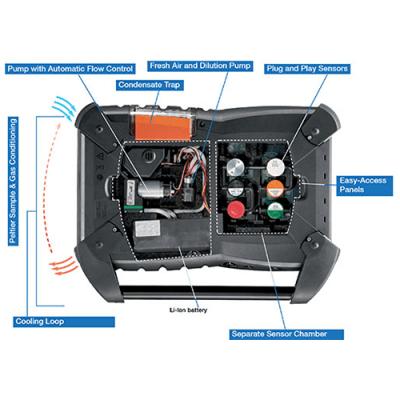 Máy đo khí thải Testo 350
