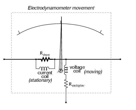 cách thiết kế công tơ điện
