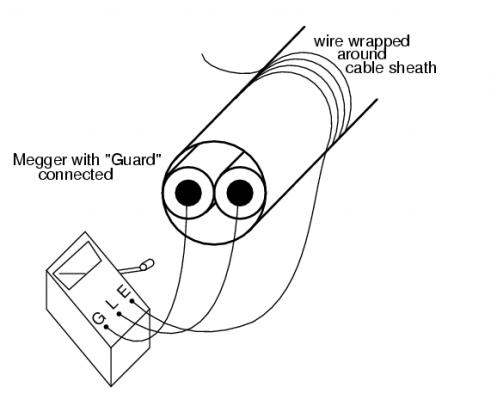Cách thiết kế máy đo điện trở điện áp cao