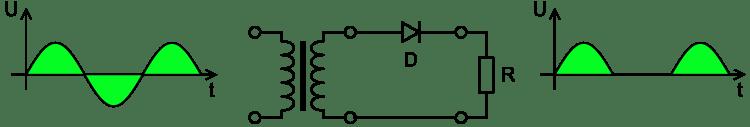 Diode chỉnh lưu công suất thấp