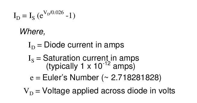 phương trình Điốt đơn giản