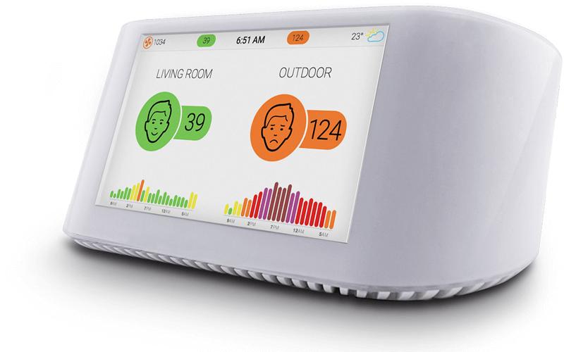 máy đo chất lượng không khí