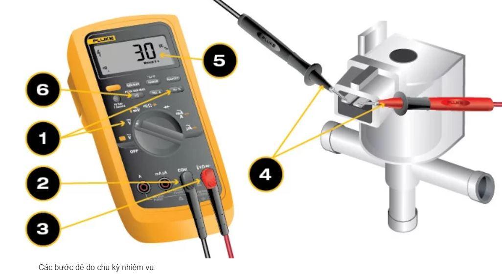 Cách đo chu kỳ nhiệm vụ bằng đồng hồ vạn năng