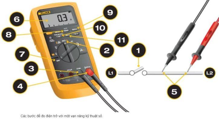 Cách đo điện trở với đồng hồ vạn năng