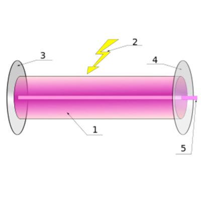 Máy laser là gì? Nguyên lý cấu tạo máy laser