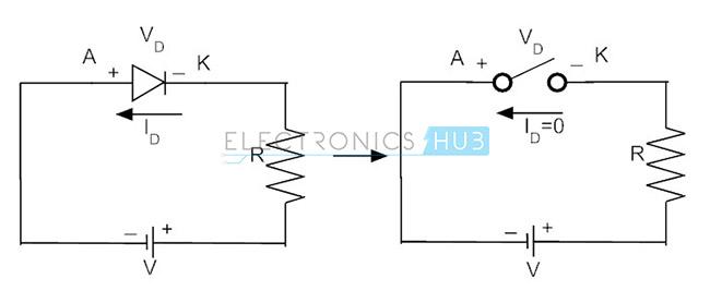 diode tín hiệu nghịch đảo