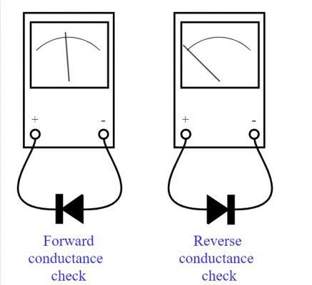 Kiểm tra diode bằng đồng hồ vạn năng