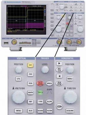 Bảng điều khiển Trigger của máy hiện sóng