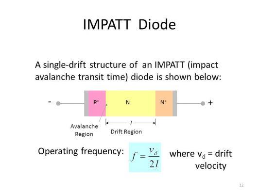 Diode vi sóng IMPATT