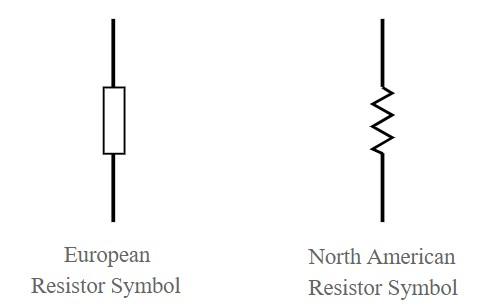 Ký hiệu điện trở